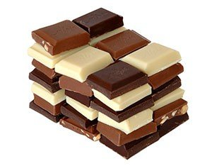 Houdbaarheid Chocolade
